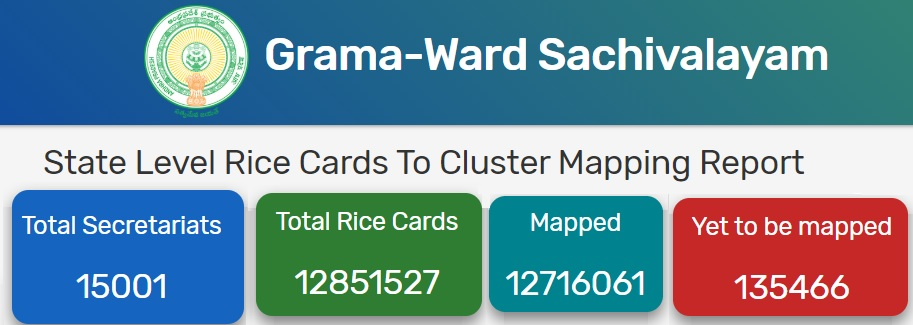 AP-State-Level-Rice-Cards-To-Cluster-Mapping-Report
