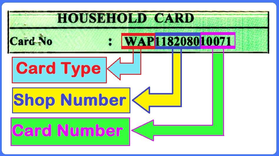Ration-Card-Number-Understanding